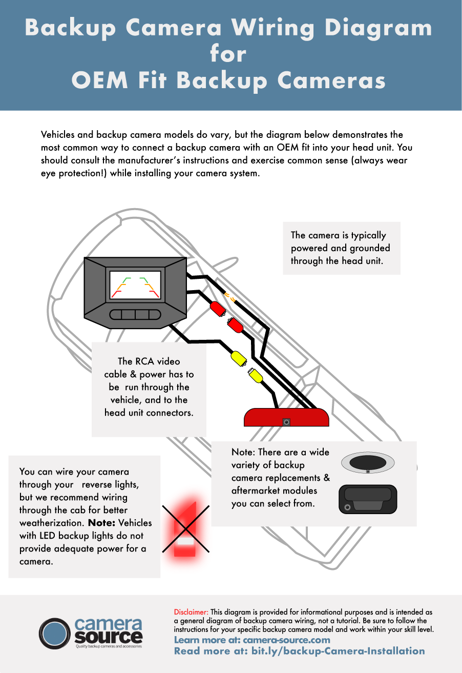 backup camera installation diagram look like when using OEM fit components
